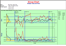 Advanced Control Charting Tools