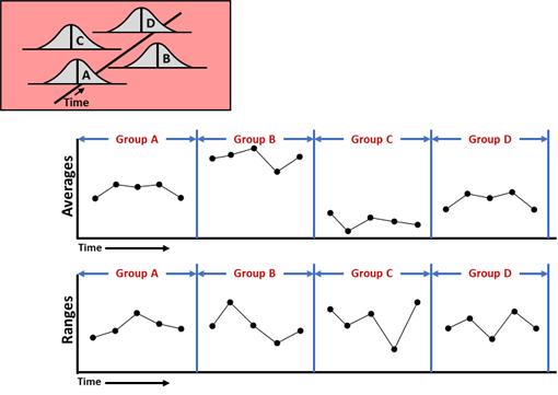 Spc Chart Examples