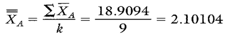 process average for characteristic A