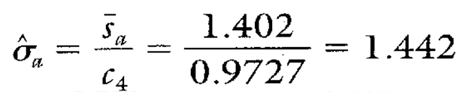 Estimated standard deviation
