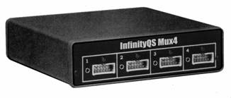 InfinityQS Multiple-channel electronic gauge interfaces