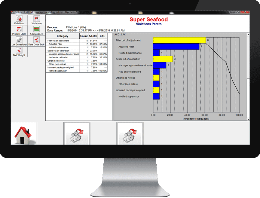 Proficient Software | SPC Software Benefits for Manufacturing