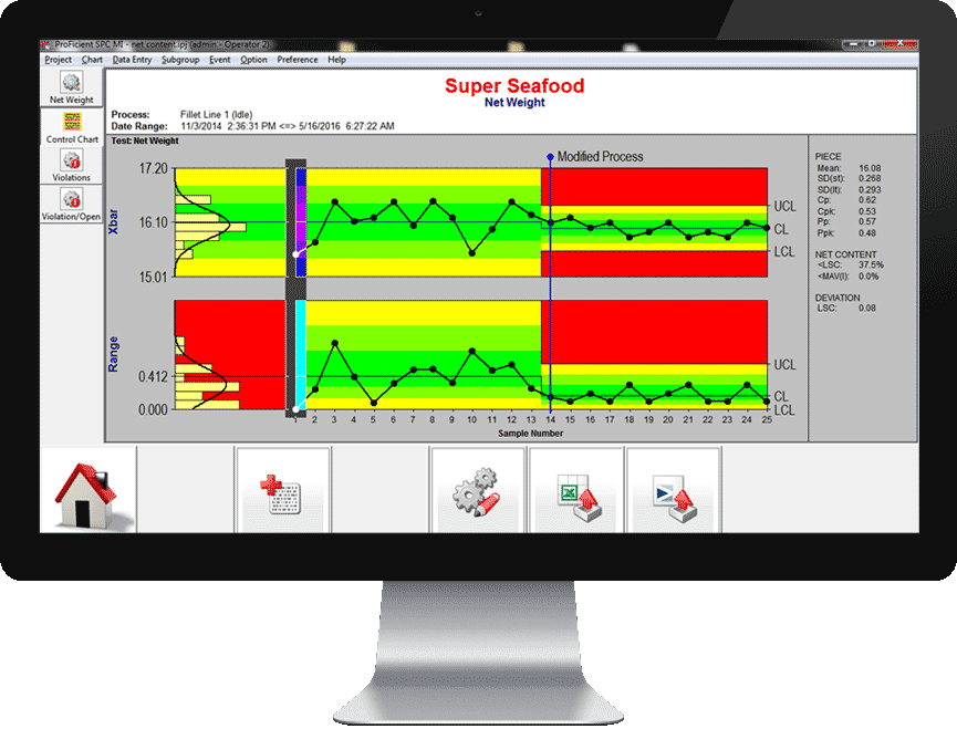 ProFicient SPC Software control charts