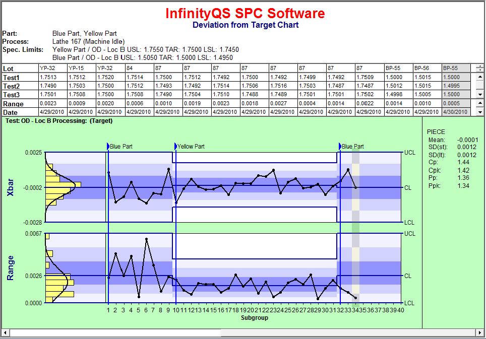 control chart Write-up – 6 understanding statistical tools and techniques control chart one of the key tools of statistical process control (spc) is a control chart.