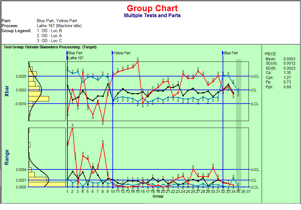 Statistical Quality Control Charts Infinityqs