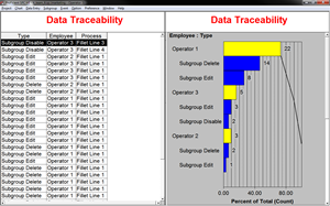 Enable complete data traceability for better compliance