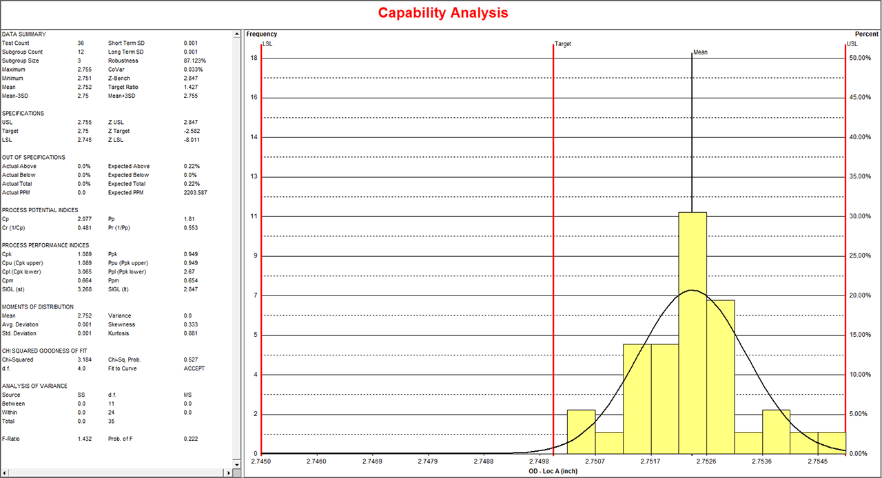 InfinityQS Proficient Capability Analysis