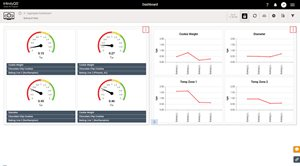 Enact uses role-based dashboards